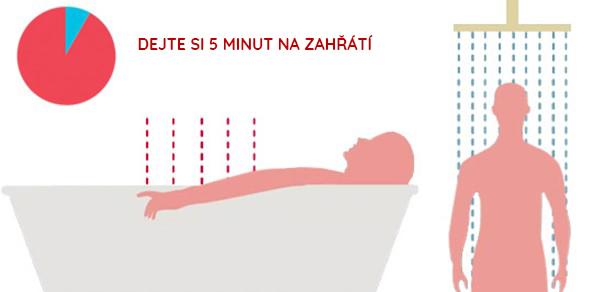 Ako používat Hydromax a Bathmate - krok 4